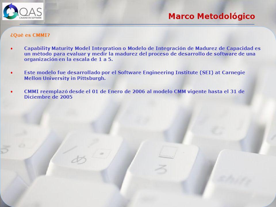 Marco Metodológico ¿Qué es CMMI