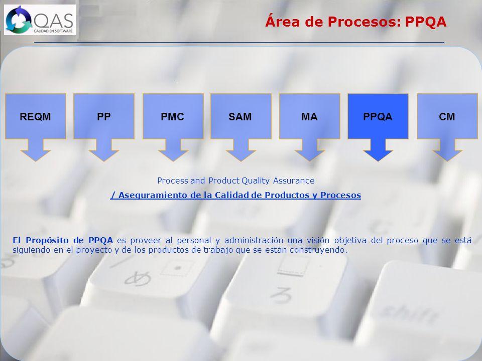 / Aseguramiento de la Calidad de Productos y Procesos