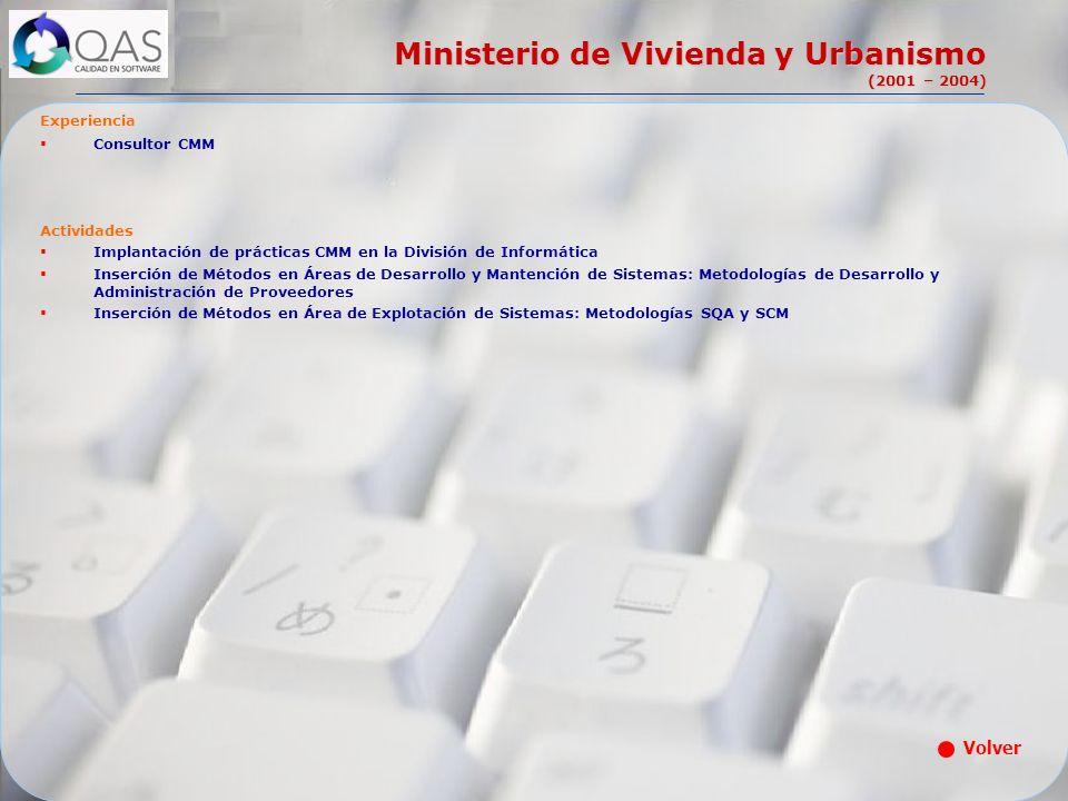 Ministerio de Vivienda y Urbanismo (2001 – 2004)