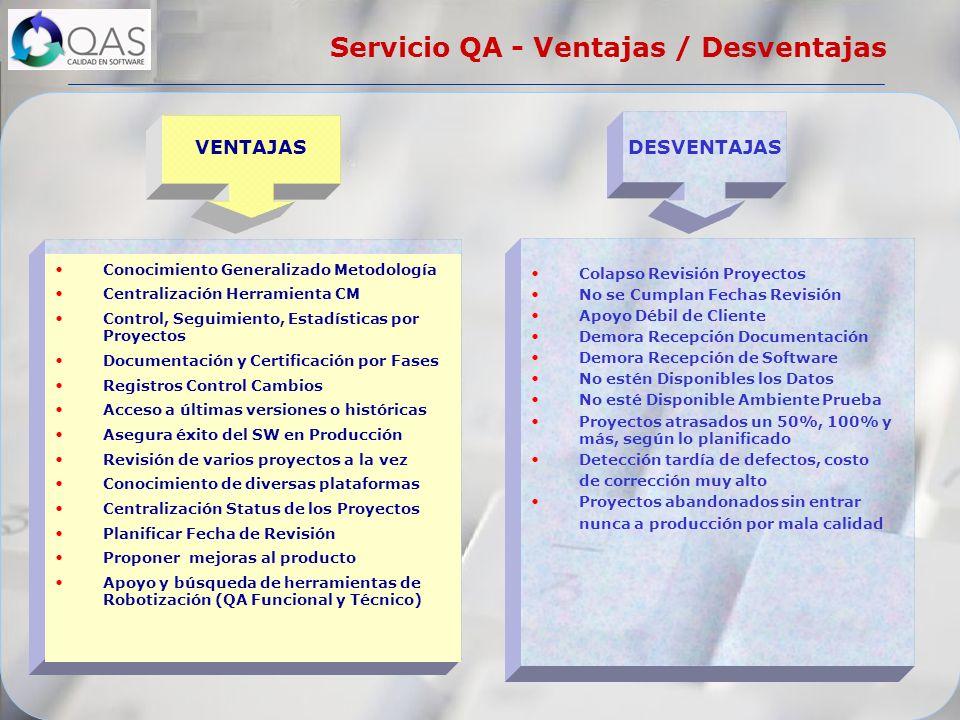 Servicio QA - Ventajas / Desventajas