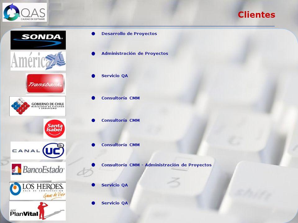 Clientes Desarrollo de Proyectos Administración de Proyectos