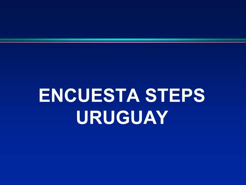 ENCUESTA STEPS URUGUAY
