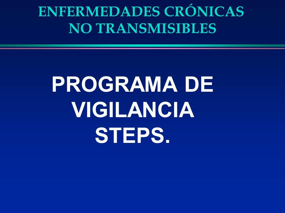 PROGRAMA DE VIGILANCIA STEPS.