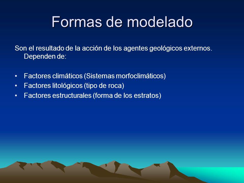 Formas de modelado Son el resultado de la acción de los agentes geológicos externos. Dependen de: Factores climáticos (Sistemas morfoclimáticos)