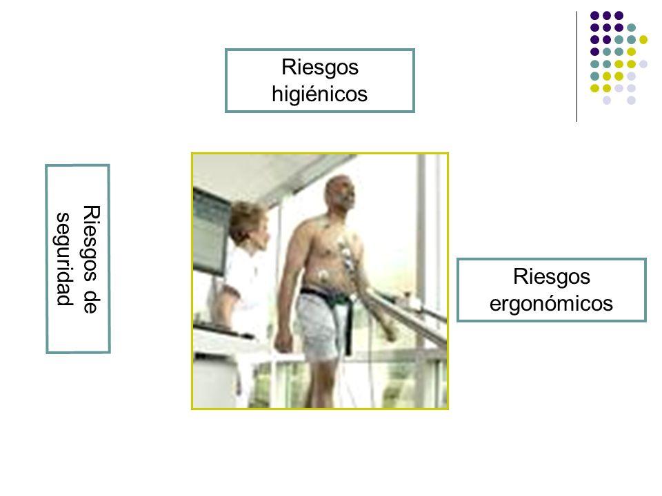Riesgos higiénicos Riesgos de seguridad Riesgos ergonómicos