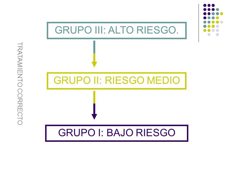 GRUPO III: ALTO RIESGO. GRUPO II: RIESGO MEDIO GRUPO I: BAJO RIESGO