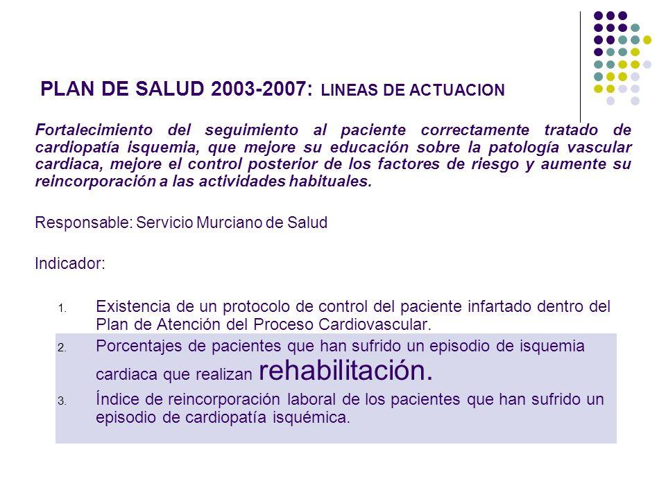 PLAN DE SALUD 2003-2007: LINEAS DE ACTUACION