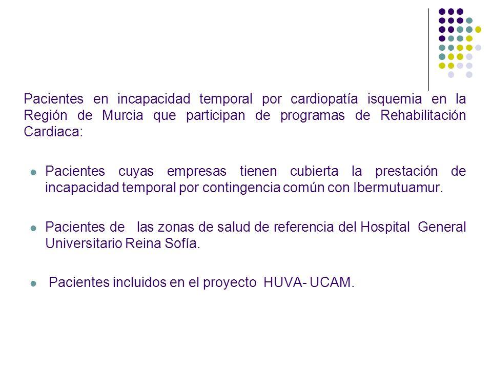 Pacientes en incapacidad temporal por cardiopatía isquemia en la Región de Murcia que participan de programas de Rehabilitación Cardiaca: