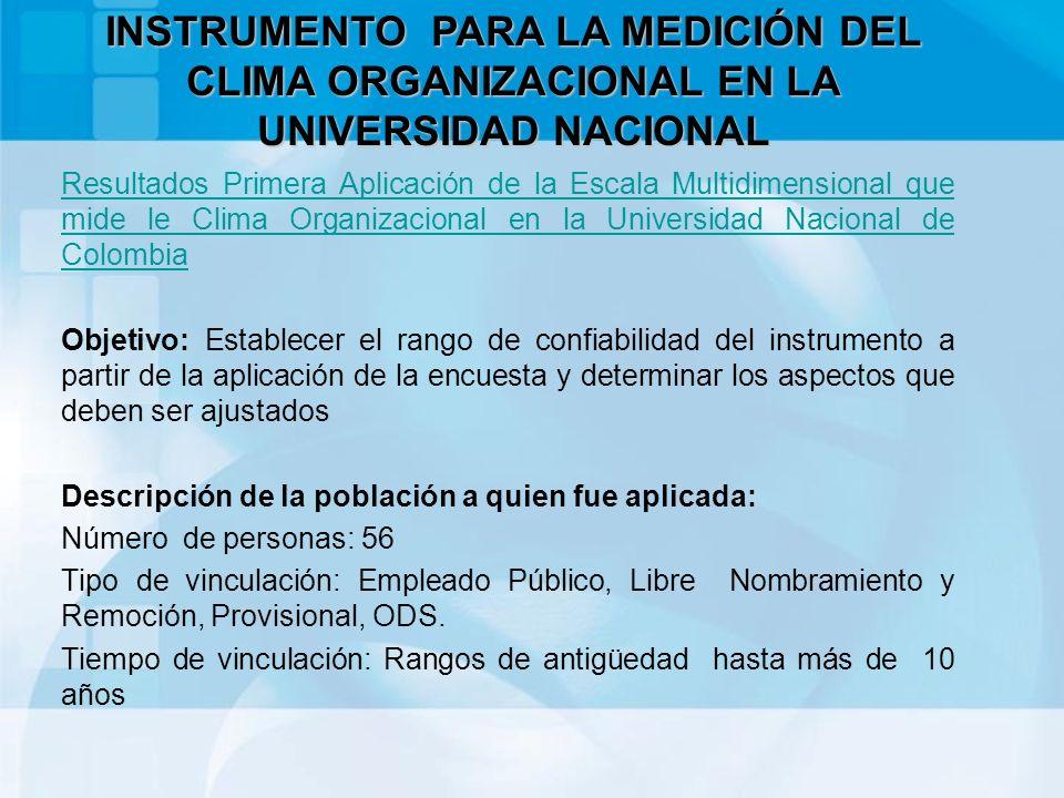 Resultados Primera Aplicación de la Escala Multidimensional que mide le Clima Organizacional en la Universidad Nacional de Colombia