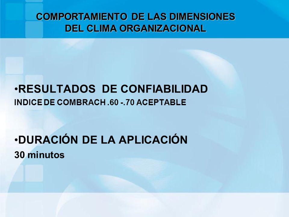 COMPORTAMIENTO DE LAS DIMENSIONES DEL CLIMA ORGANIZACIONAL
