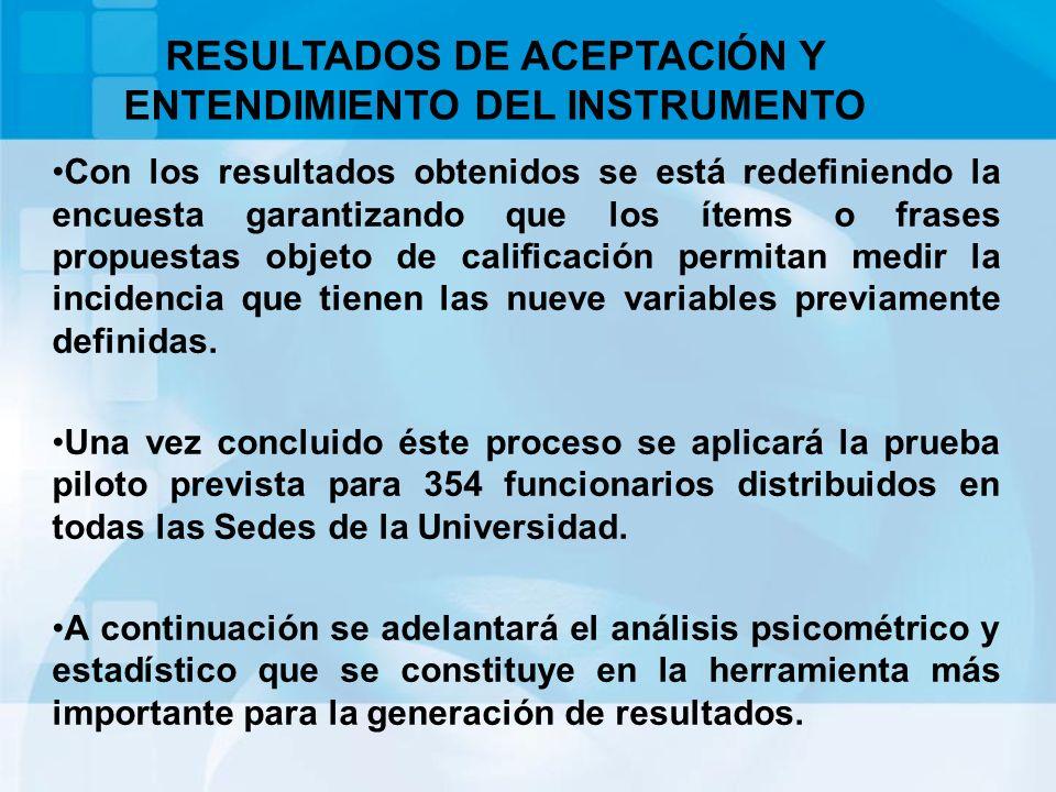 RESULTADOS DE ACEPTACIÓN Y ENTENDIMIENTO DEL INSTRUMENTO