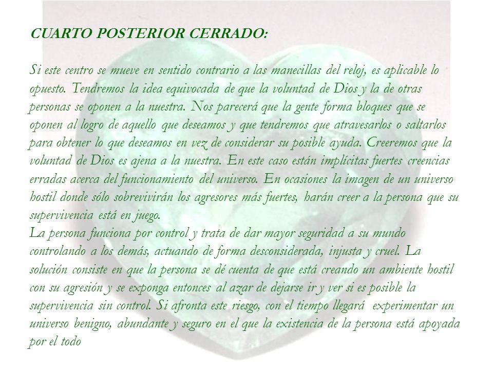 CUARTO POSTERIOR CERRADO: