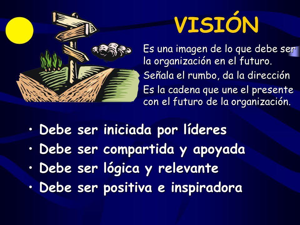 VISIÓN Debe ser iniciada por líderes Debe ser compartida y apoyada