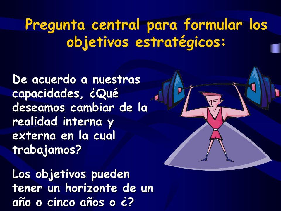 Pregunta central para formular los objetivos estratégicos: