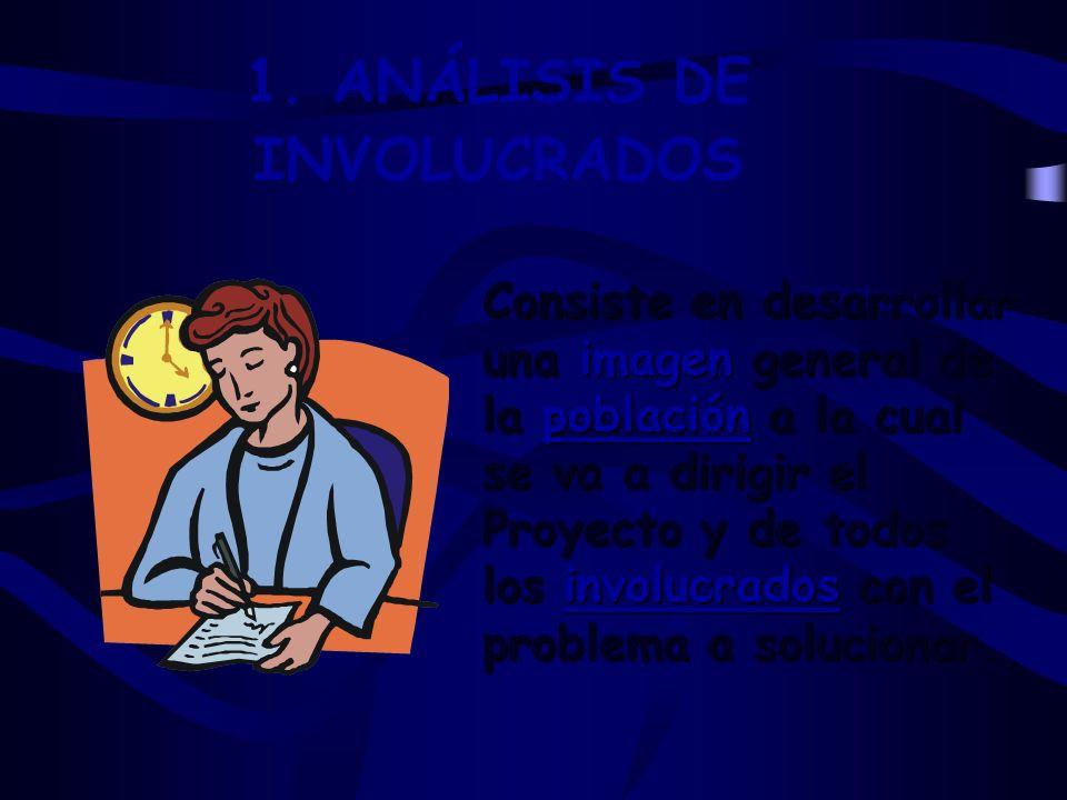 1. ANÁLISIS DE INVOLUCRADOS