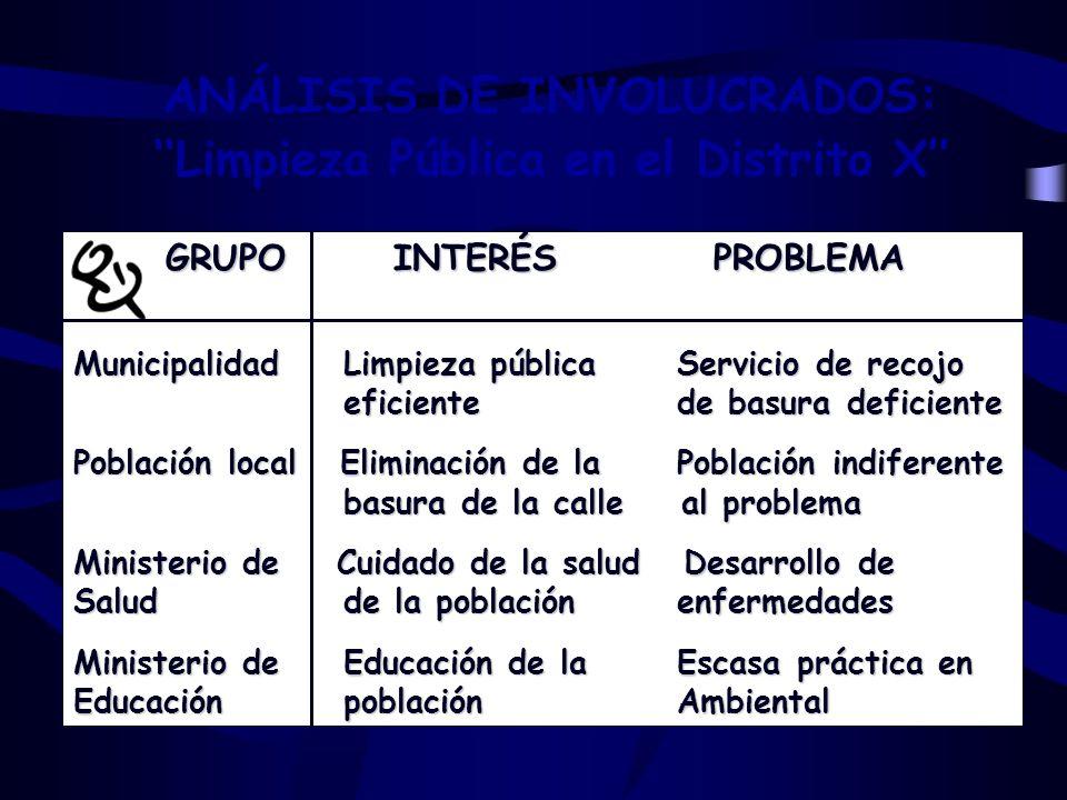 ANÁLISIS DE INVOLUCRADOS: ''Limpieza Pública en el Distrito X''