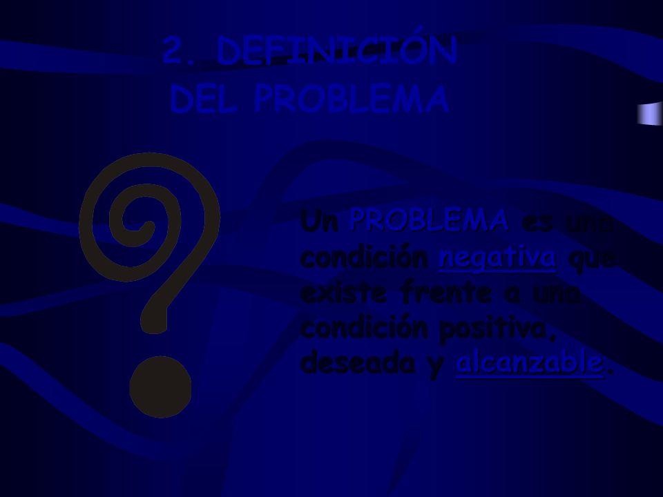 2. DEFINICIÓN DEL PROBLEMA