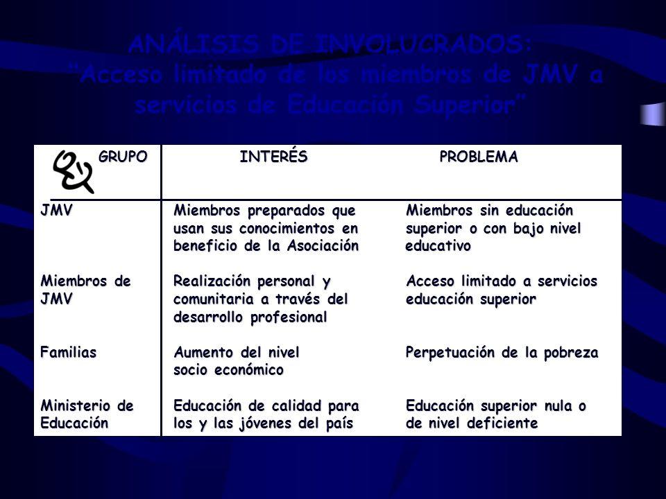 ANÁLISIS DE INVOLUCRADOS: ''Acceso limitado de los miembros de JMV a servicios de Educación Superior''