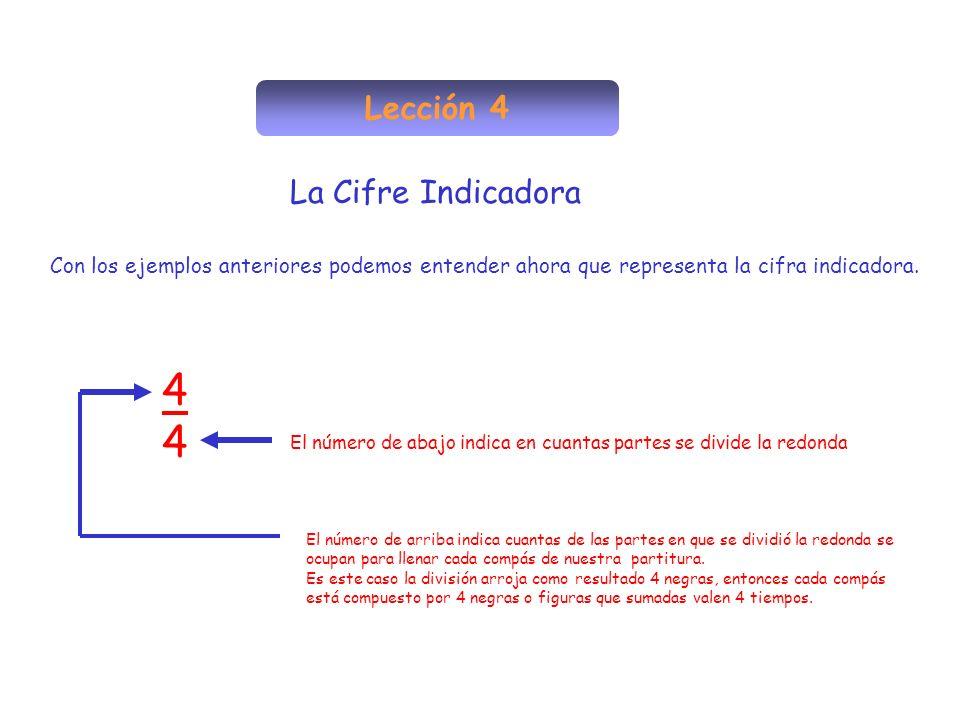 4 Lección 4 La Cifre Indicadora