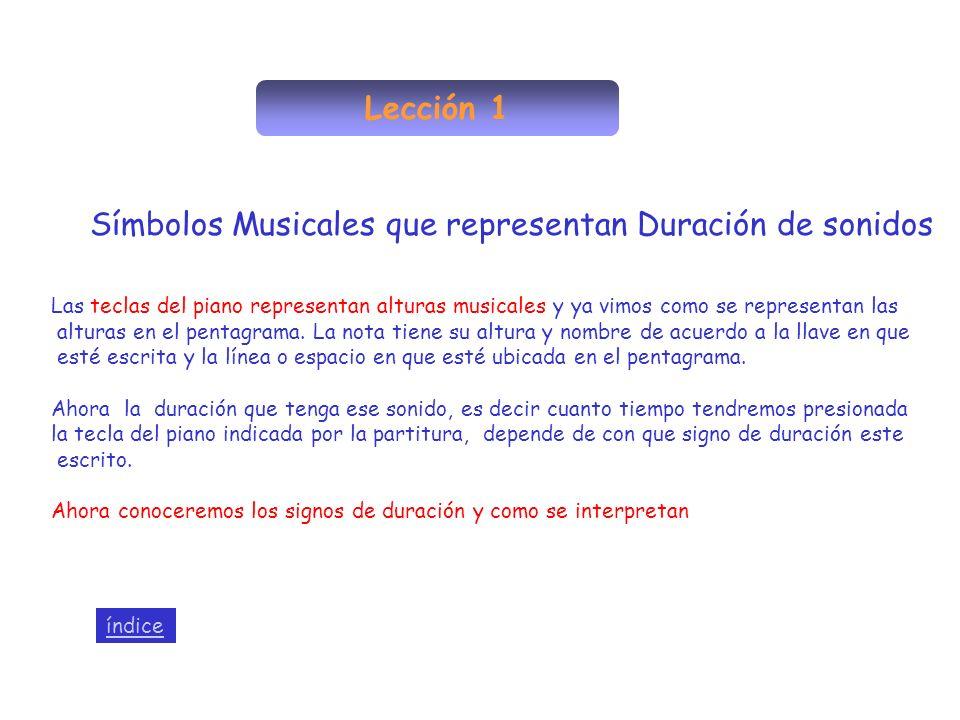 Símbolos Musicales que representan Duración de sonidos