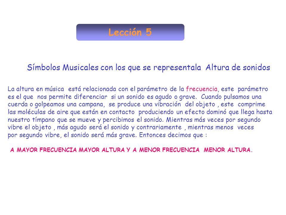 Lección 5 Símbolos Musicales con los que se representala Altura de sonidos.