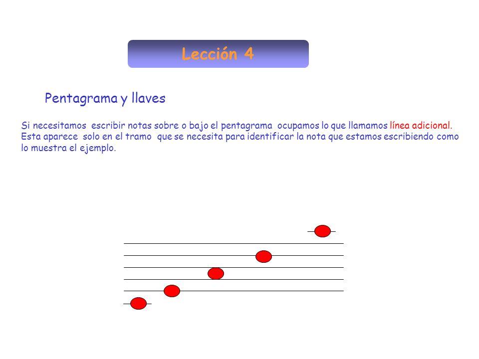 Lección 4 Pentagrama y llaves