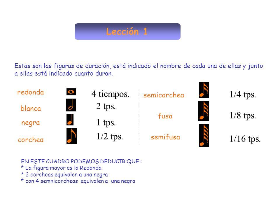 Lección 1 4 tiempos. 1/4 tps. 2 tps. 1/8 tps. 1 tps. 1/2 tps.