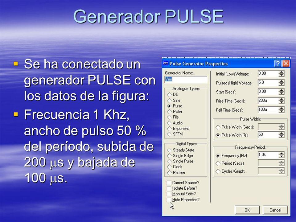 Generador PULSE Se ha conectado un generador PULSE con los datos de la figura:
