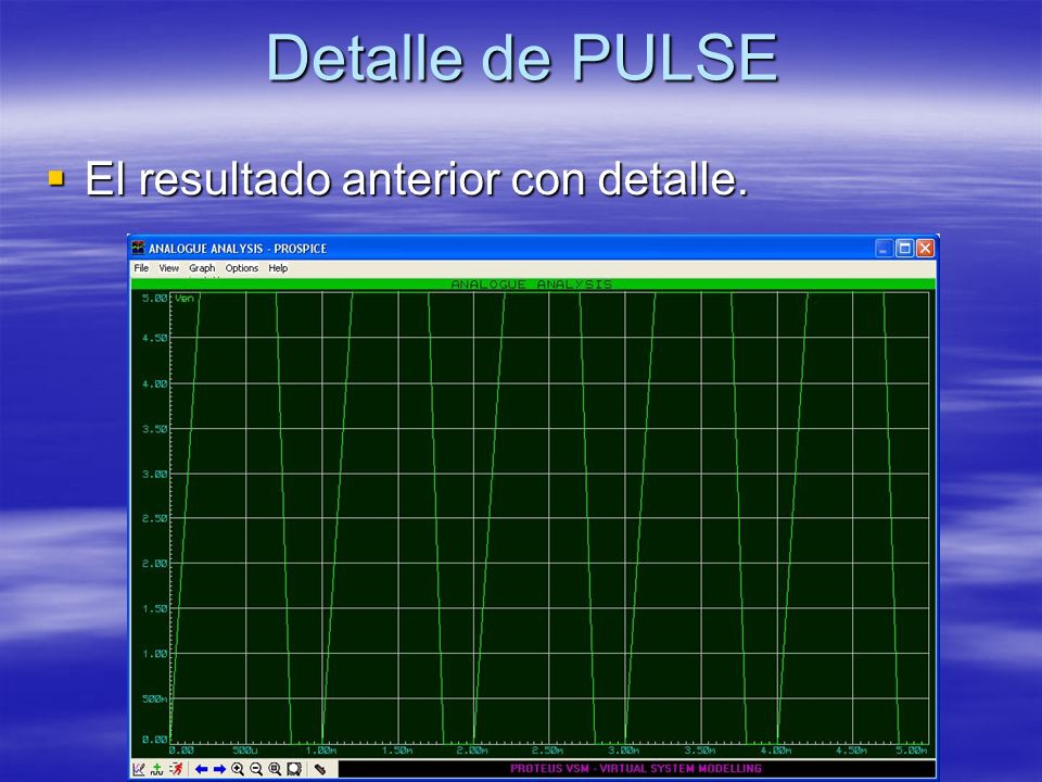Detalle de PULSE El resultado anterior con detalle.
