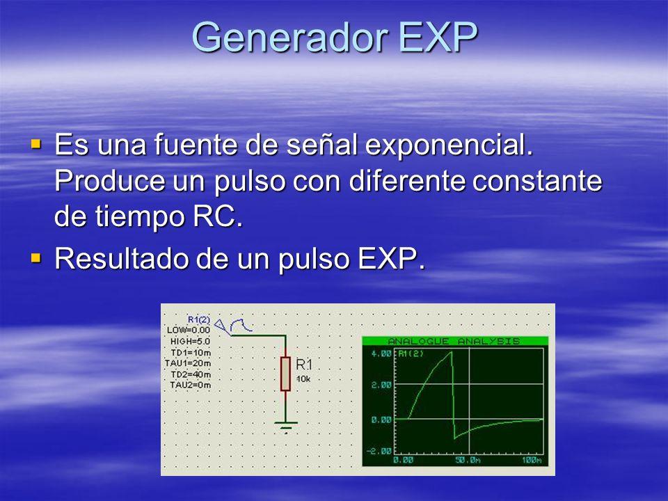 Generador EXP Es una fuente de señal exponencial. Produce un pulso con diferente constante de tiempo RC.