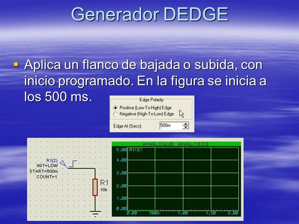 Generador DEDGE Aplica un flanco de bajada o subida, con inicio programado.