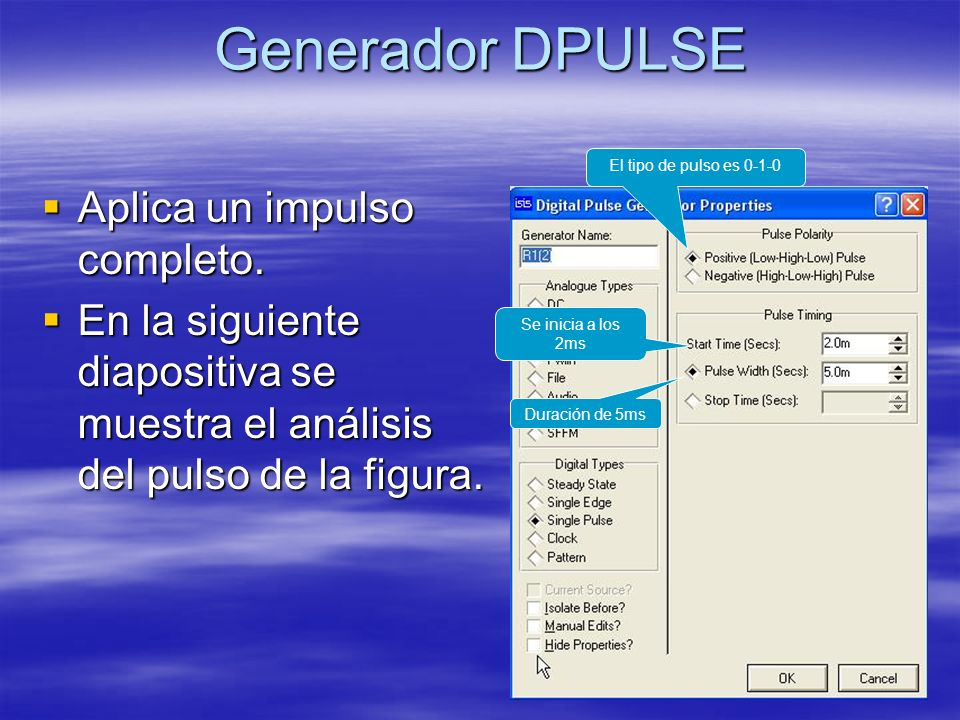 Generador DPULSE Aplica un impulso completo.