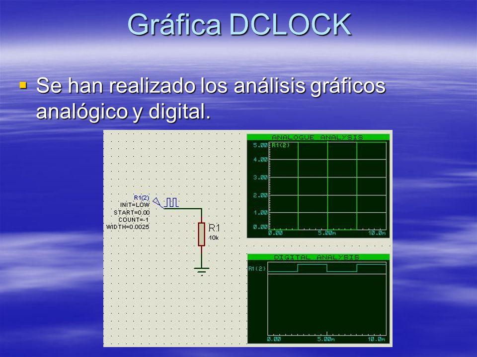 Gráfica DCLOCK Se han realizado los análisis gráficos analógico y digital.