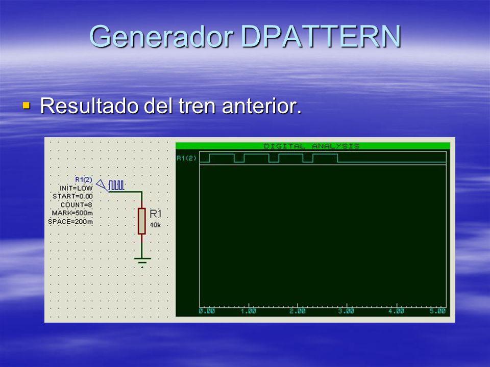 Generador DPATTERN Resultado del tren anterior.