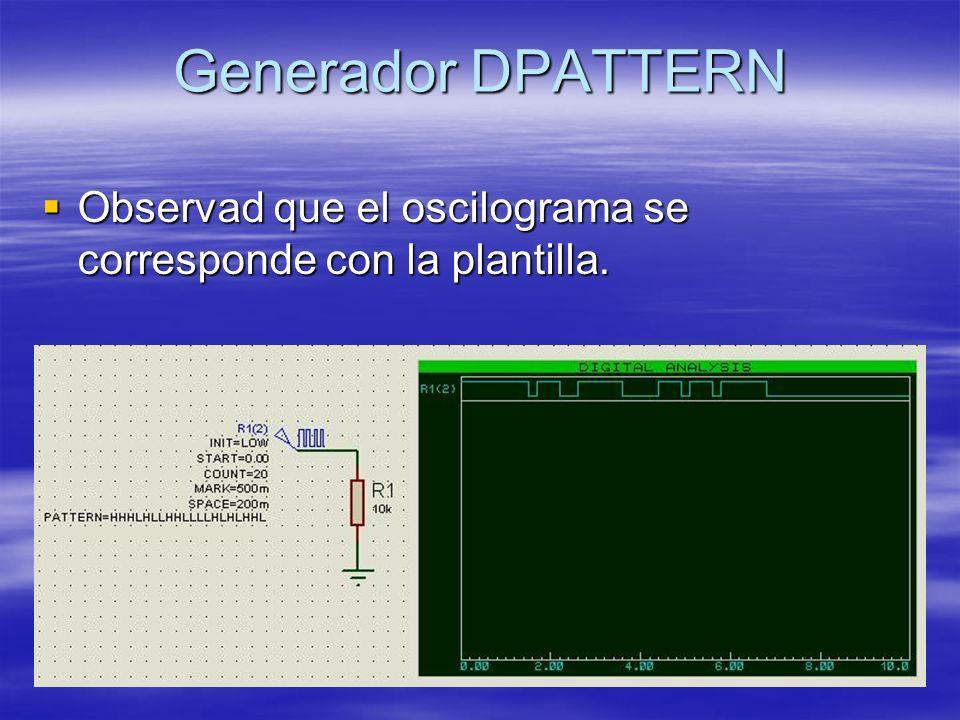 Generador DPATTERN Observad que el oscilograma se corresponde con la plantilla.