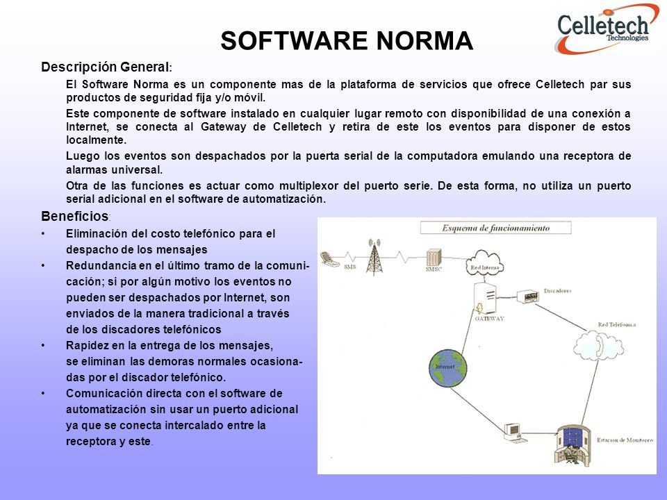 SOFTWARE NORMA Descripción General: Beneficios: