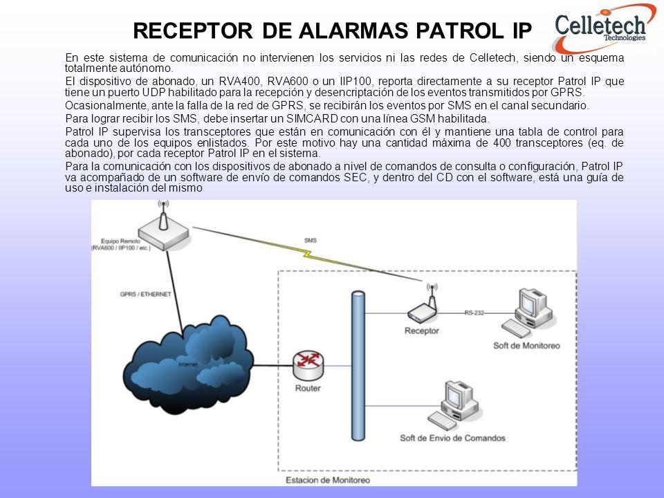 RECEPTOR DE ALARMAS PATROL IP