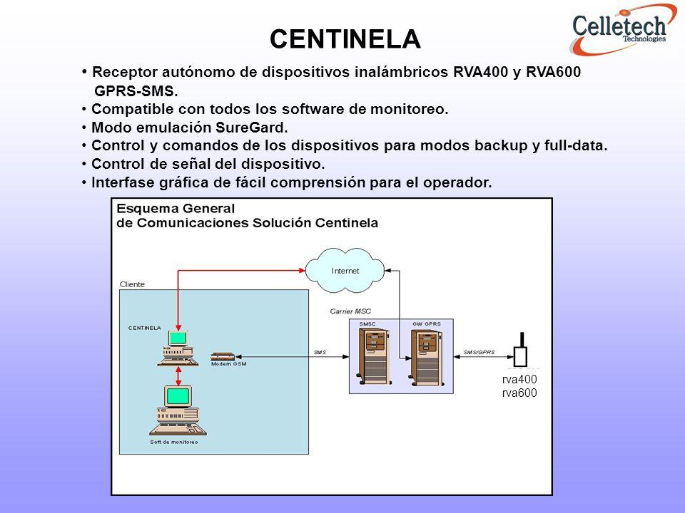 CENTINELA Receptor autónomo de dispositivos inalámbricos RVA400 y RVA600. GPRS-SMS. Compatible con todos los software de monitoreo.