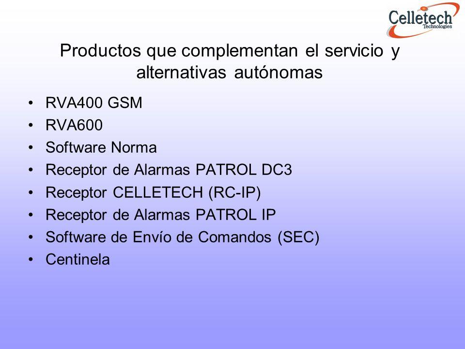 Productos que complementan el servicio y alternativas autónomas