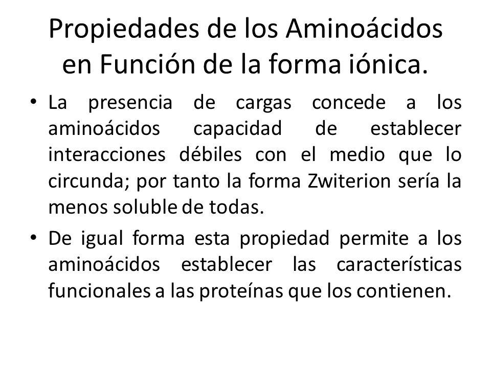 Propiedades de los Aminoácidos en Función de la forma iónica.