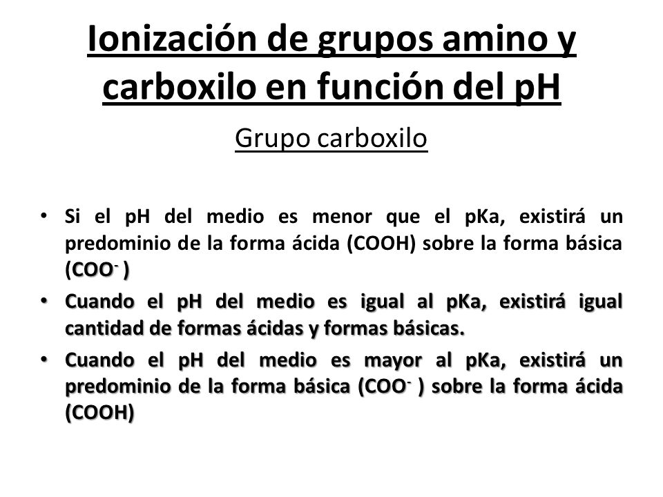 Ionización de grupos amino y carboxilo en función del pH