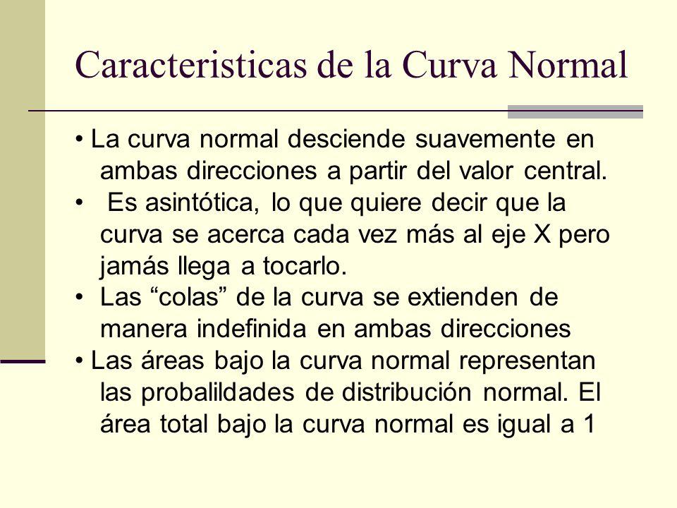 Caracteristicas de la Curva Normal
