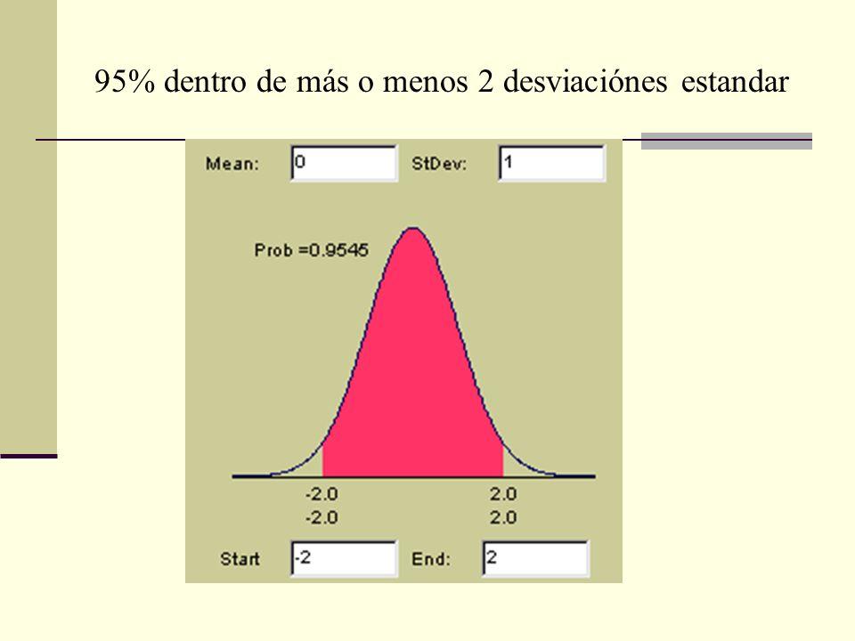 95% dentro de más o menos 2 desviaciónes estandar