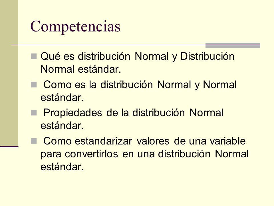 Competencias Qué es distribución Normal y Distribución Normal estándar. Como es la distribución Normal y Normal estándar.