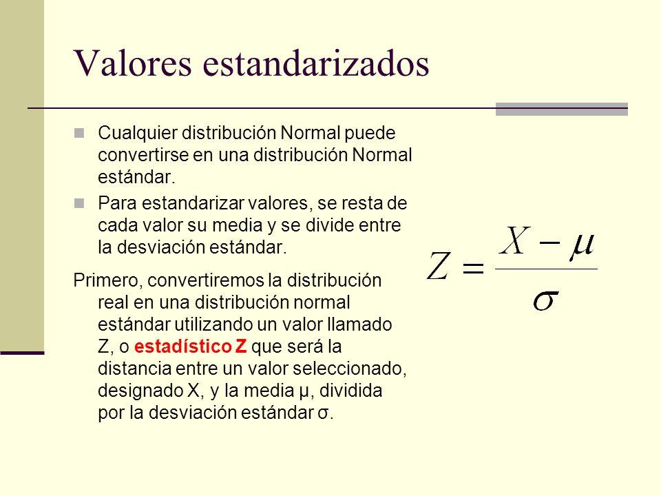 Valores estandarizados