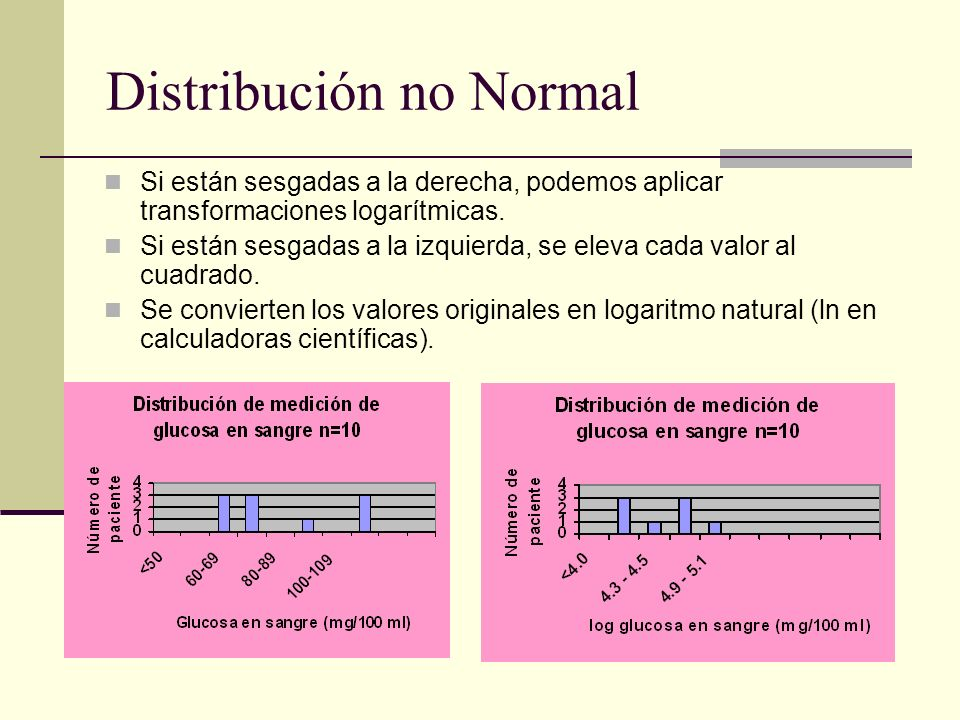 Distribución no Normal