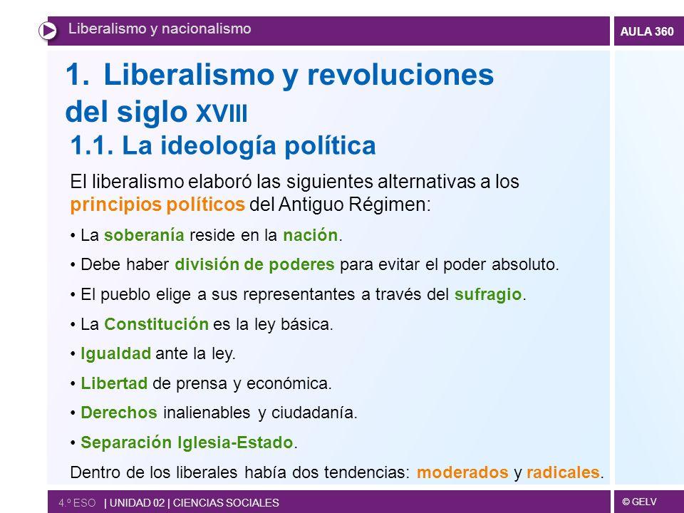 Liberalismo y revoluciones del siglo xviii
