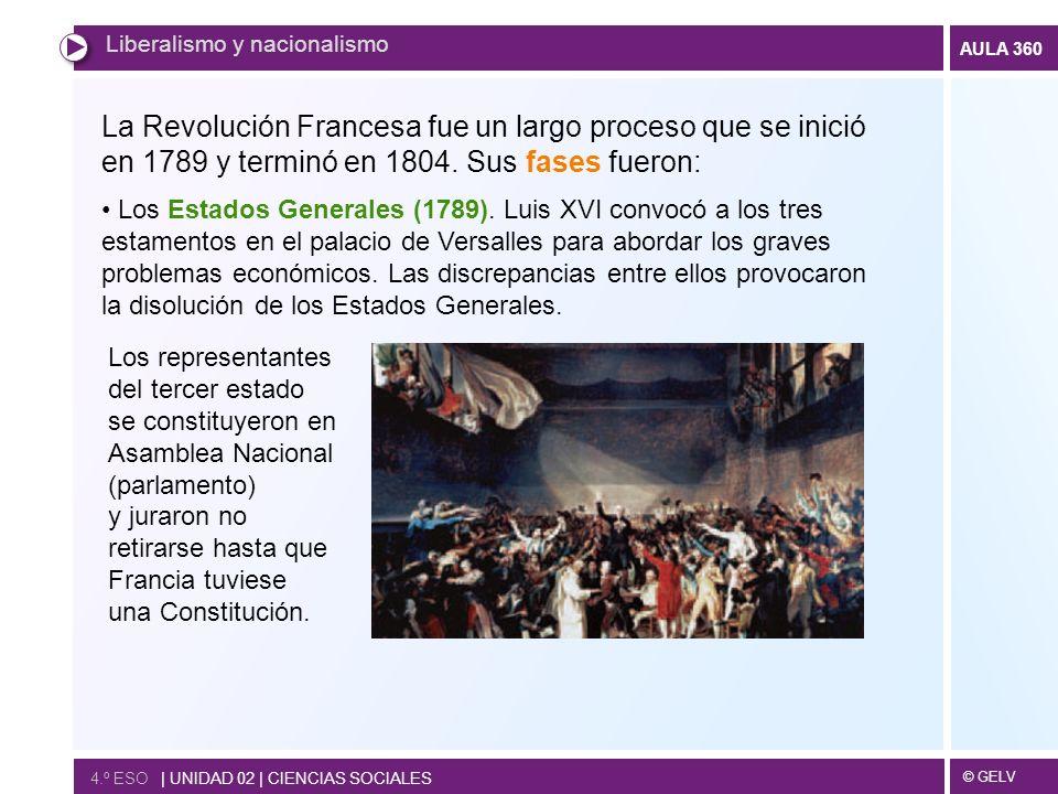 La Revolución Francesa fue un largo proceso que se inició