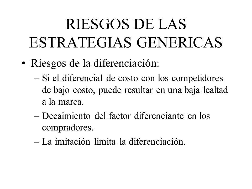 RIESGOS DE LAS ESTRATEGIAS GENERICAS