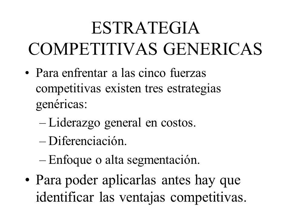 ESTRATEGIA COMPETITIVAS GENERICAS